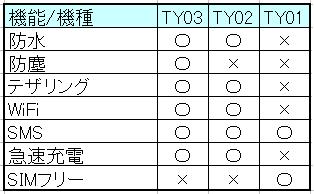 marubatsu1.png
