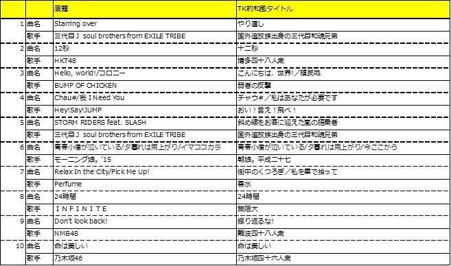 ranking2015.jpg